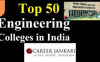 Top 50 Engineering Colleges in India 2021